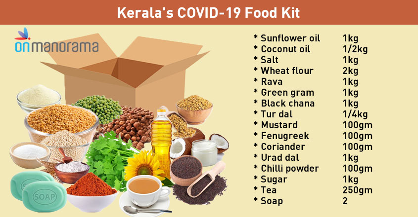 List of food items in the COVID19 food kit announced by Kerala Chief Minister Pinarayi Vijayan